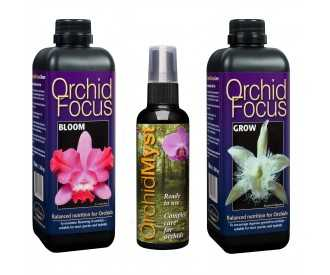 Lot for the complete maintenance of your plants